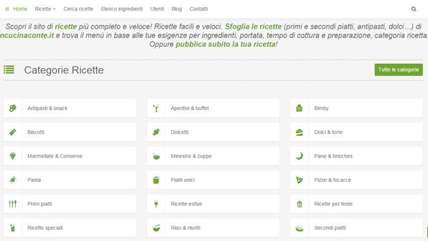 Testata facebook sito ricette incucinaconte.it